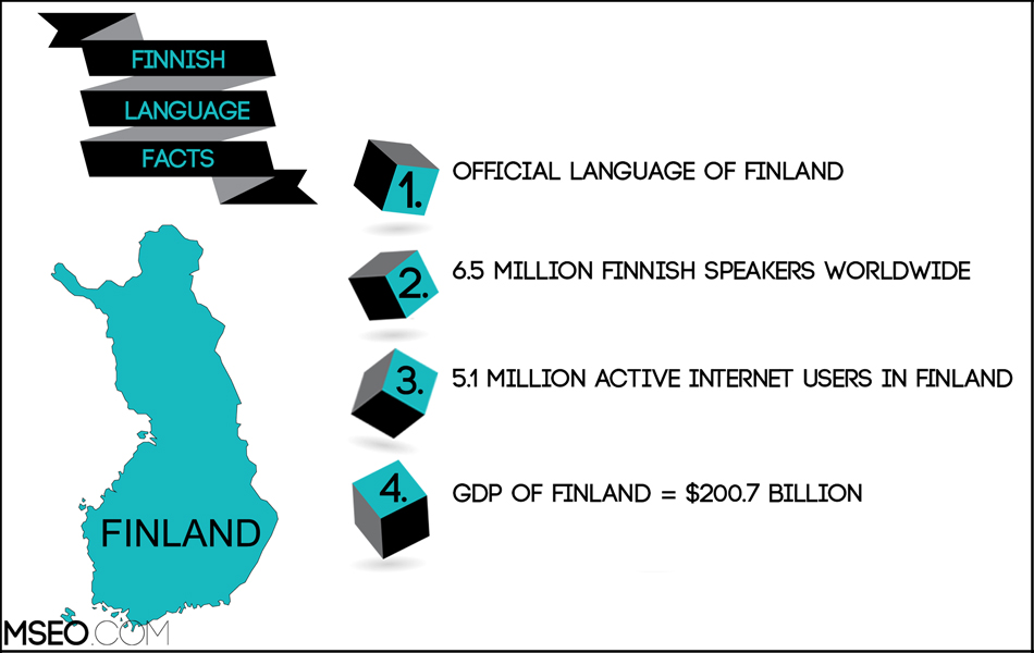 Finnish SEO, Finnish Website Localization, Finnish Translation