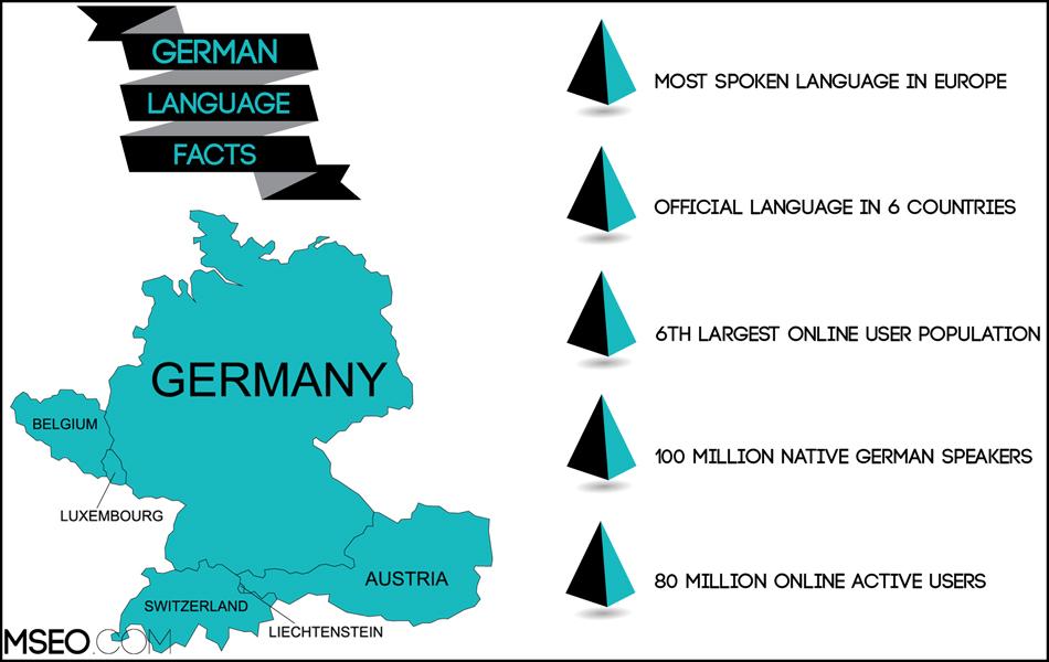 german-seo-language-facts |