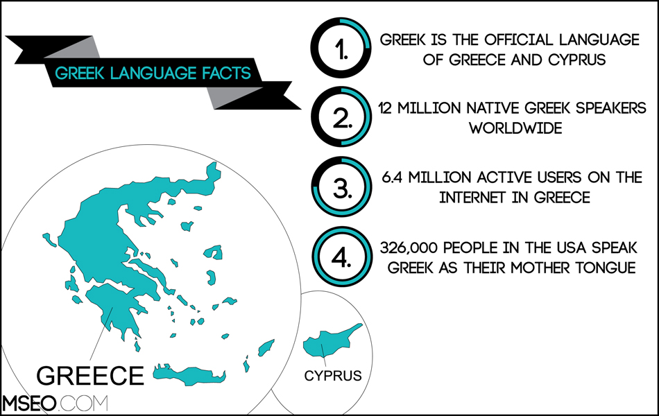 Greek SEO | Greek Localization | Greek Translation