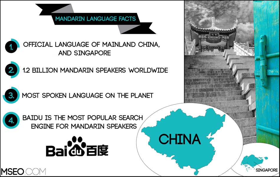 Simplified Chinese SEO, Simplified Chinese Website Localization, Simplified Chinese Translation