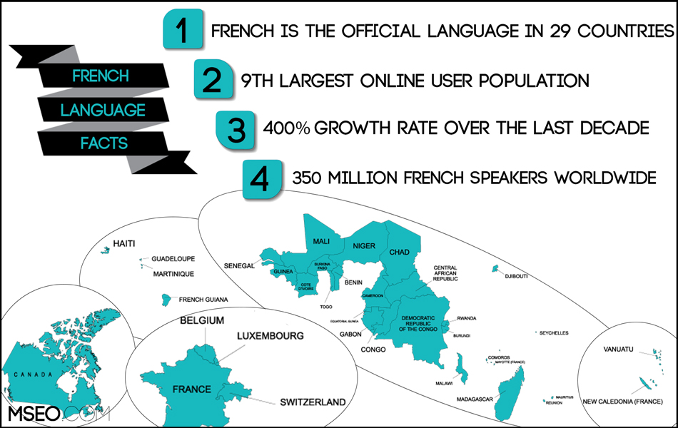 French Language Facts, French Language Statistics